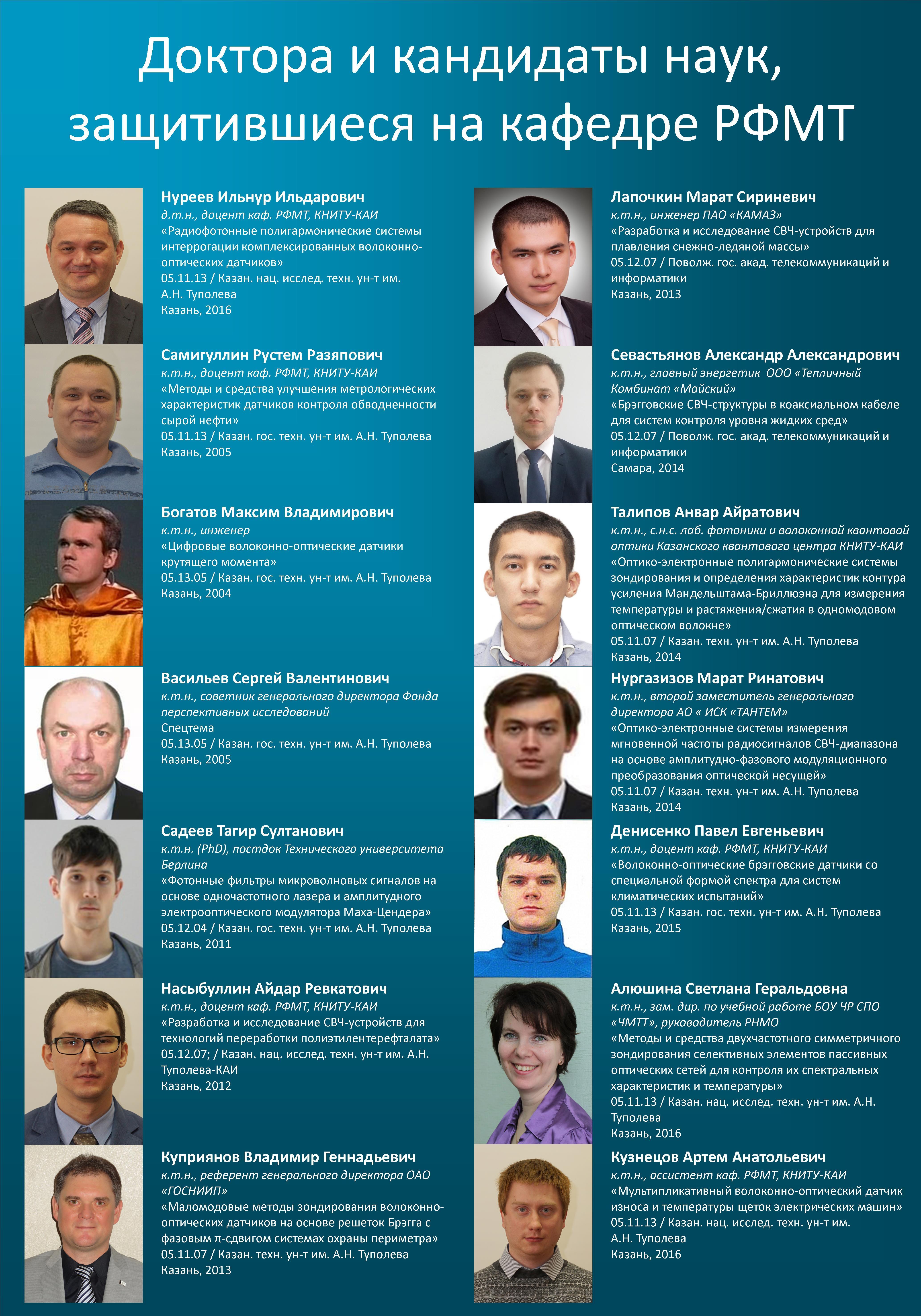 Плакат_Доктора_и_Кандидаты